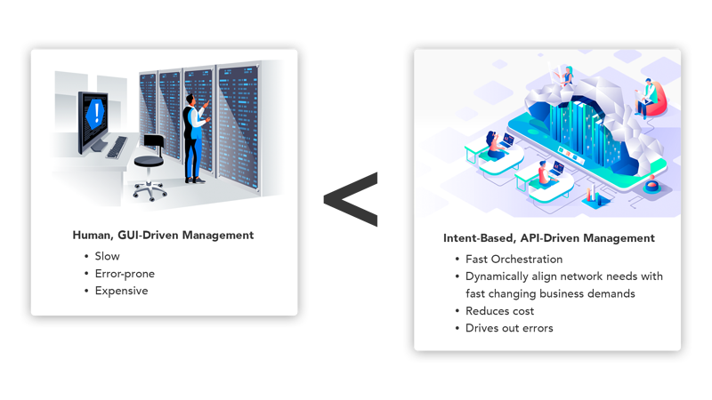 Web page - Manageability