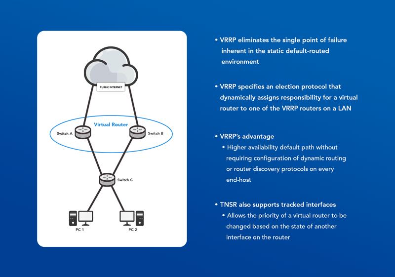 Web page - VRRP