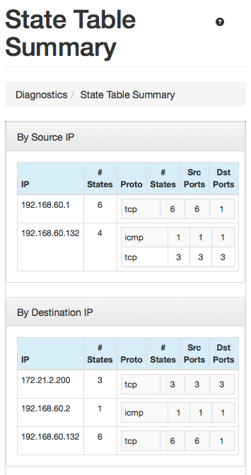 New pfSense webGUI on phone