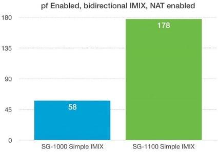 updated-imix-chart