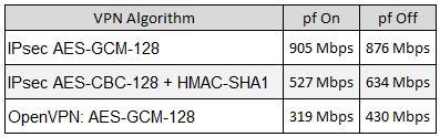 VPN-Comparison-Chart