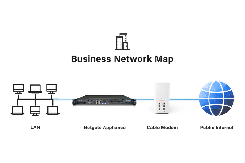 Business-Appliance-Deployment-Map